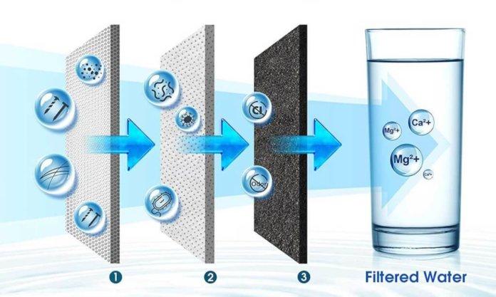 depuratore acqua casalingo